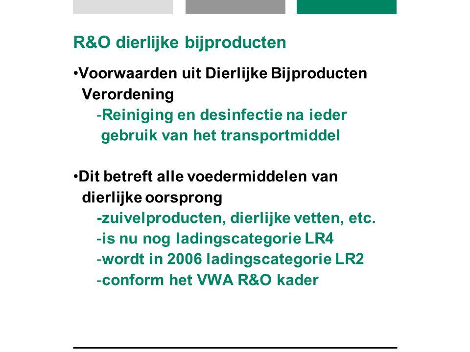 R&O dierlijke bijproducten