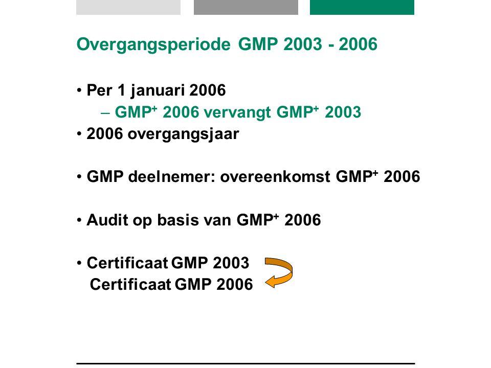 Overgangsperiode GMP 2003 - 2006