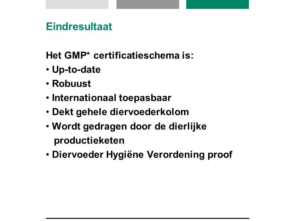 Eindresultaat Het GMP+ certificatieschema is: Up-to-date Robuust