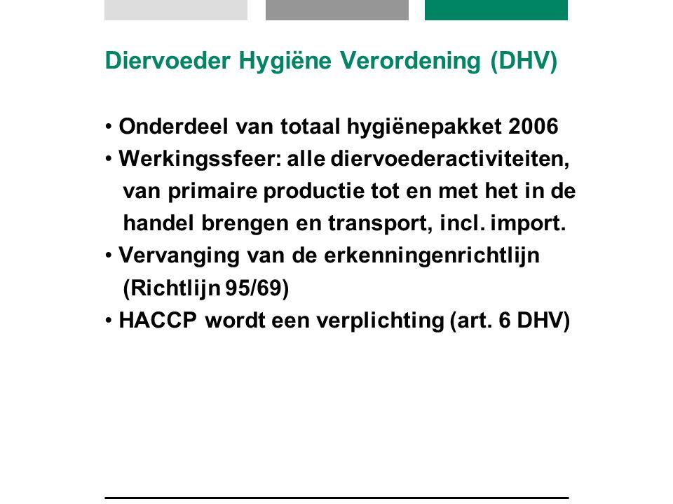 Diervoeder Hygiëne Verordening (DHV)