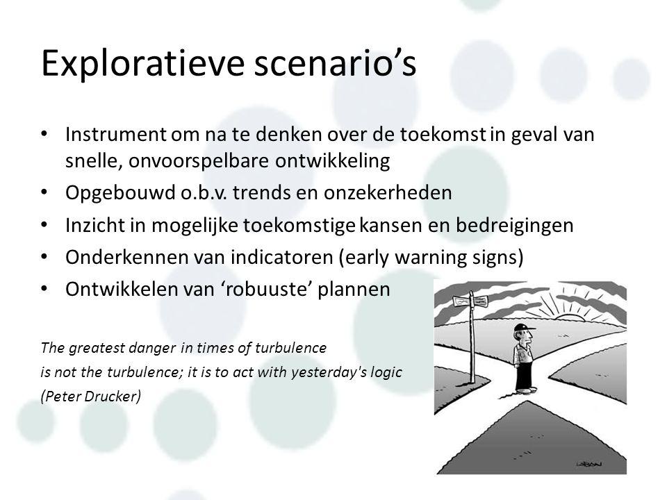 Exploratieve scenario's