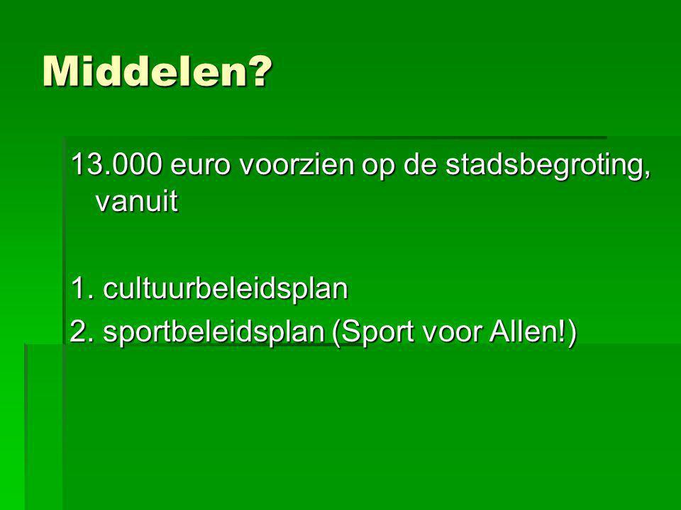 Middelen 13.000 euro voorzien op de stadsbegroting, vanuit