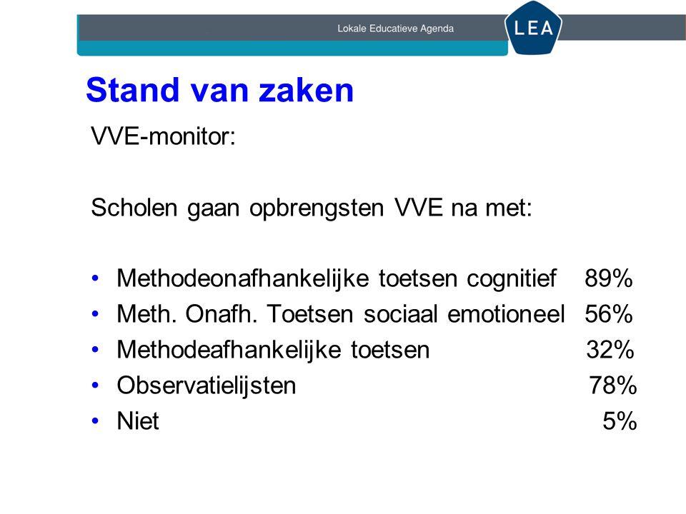 Stand van zaken VVE-monitor: Scholen gaan opbrengsten VVE na met: