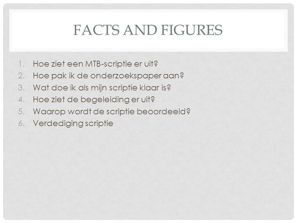 Facts and figures Hoe ziet een MTB-scriptie er uit
