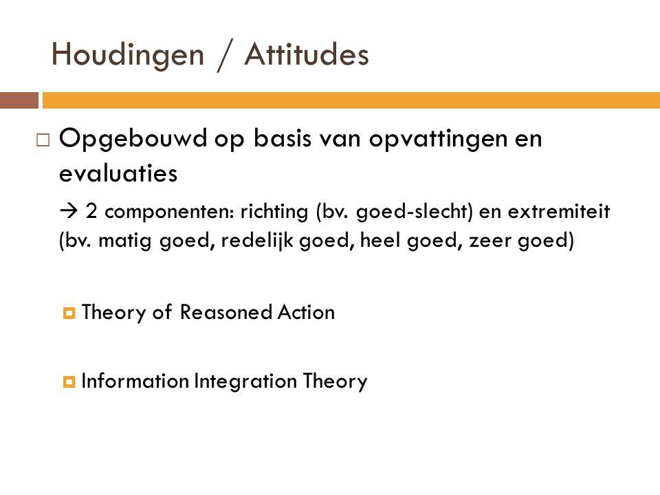Houdingen / Attitudes Opgebouwd op basis van opvattingen en evaluaties