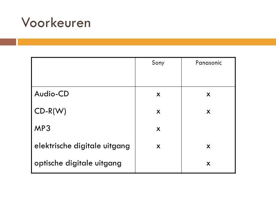 Voorkeuren Audio-CD x CD-R(W) MP3 elektrische digitale uitgang