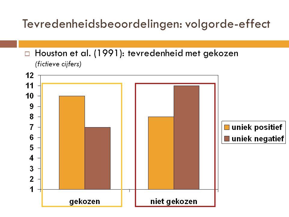 Tevredenheidsbeoordelingen: volgorde-effect