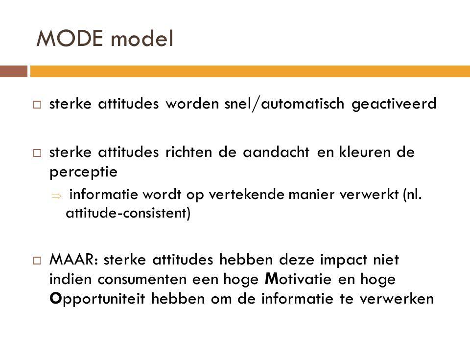 MODE model sterke attitudes worden snel/automatisch geactiveerd