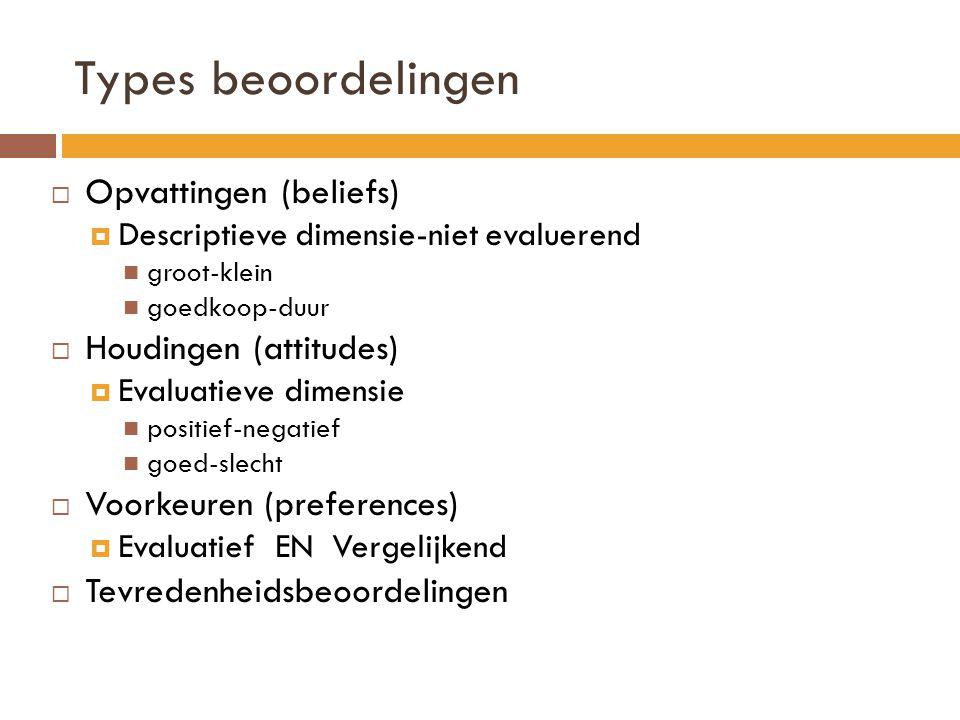 Types beoordelingen Opvattingen (beliefs) Houdingen (attitudes)