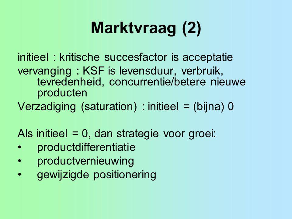 Marktvraag (2) initieel : kritische succesfactor is acceptatie