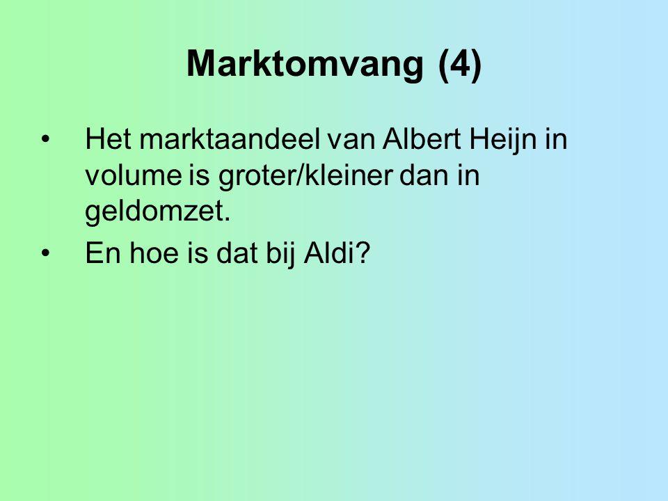 Marktomvang (4) Het marktaandeel van Albert Heijn in volume is groter/kleiner dan in geldomzet.
