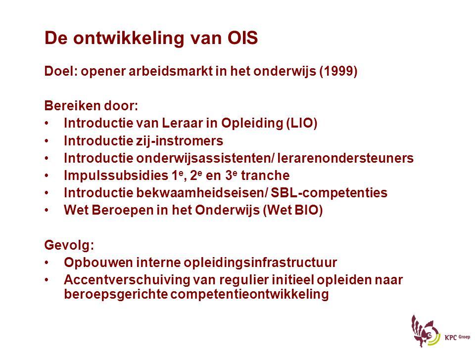 De ontwikkeling van OIS