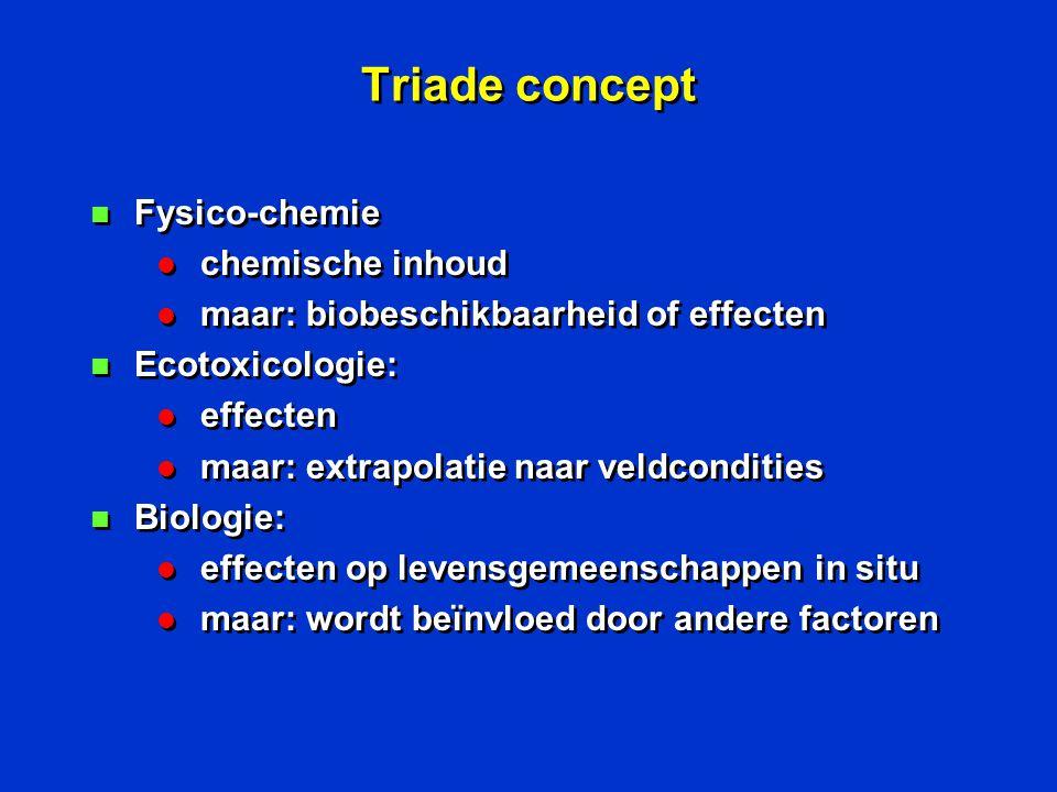 Triade concept Fysico-chemie chemische inhoud