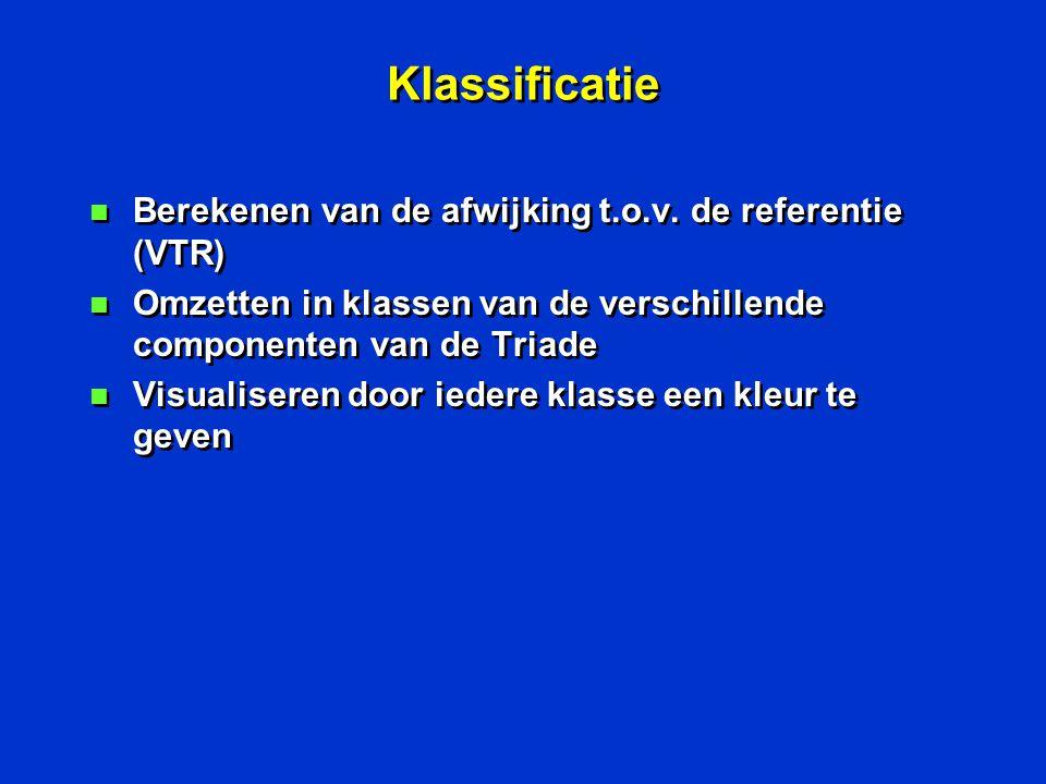 Klassificatie Berekenen van de afwijking t.o.v. de referentie (VTR)