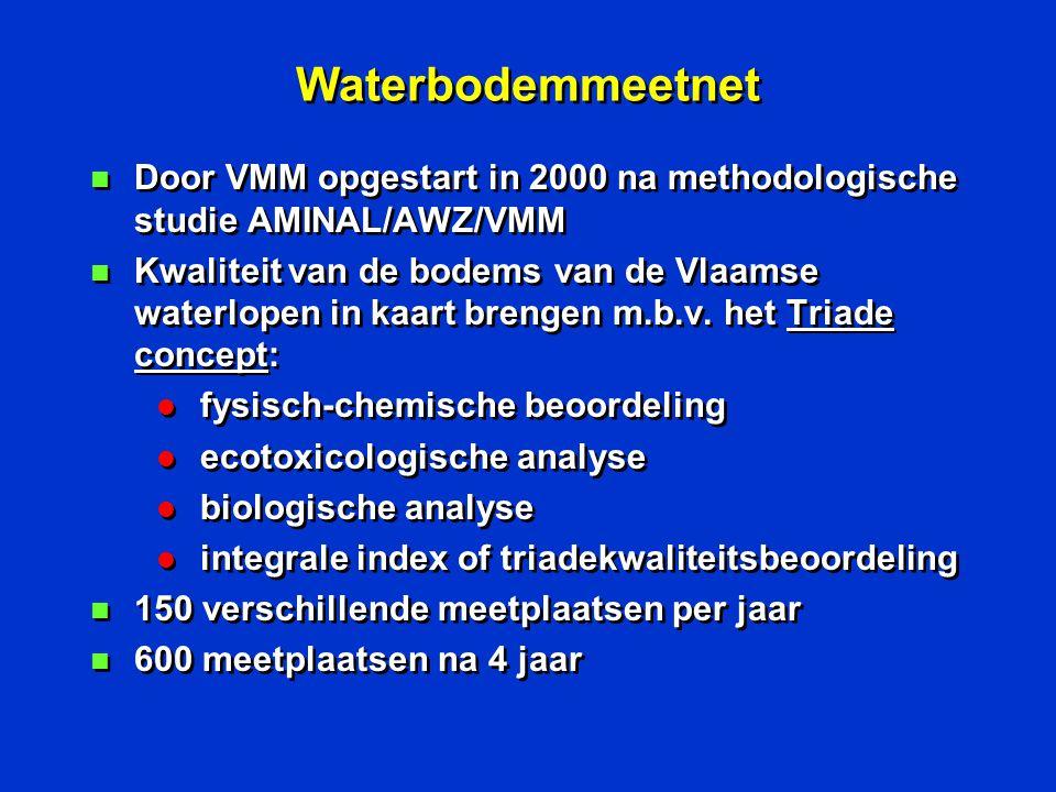 Waterbodemmeetnet Door VMM opgestart in 2000 na methodologische studie AMINAL/AWZ/VMM.