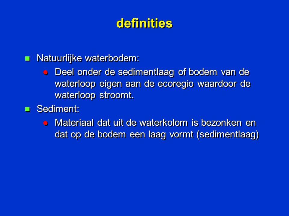 definities Natuurlijke waterbodem: