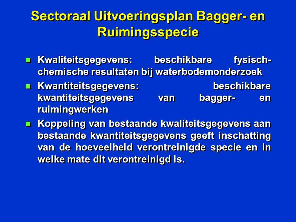 Sectoraal Uitvoeringsplan Bagger- en Ruimingsspecie