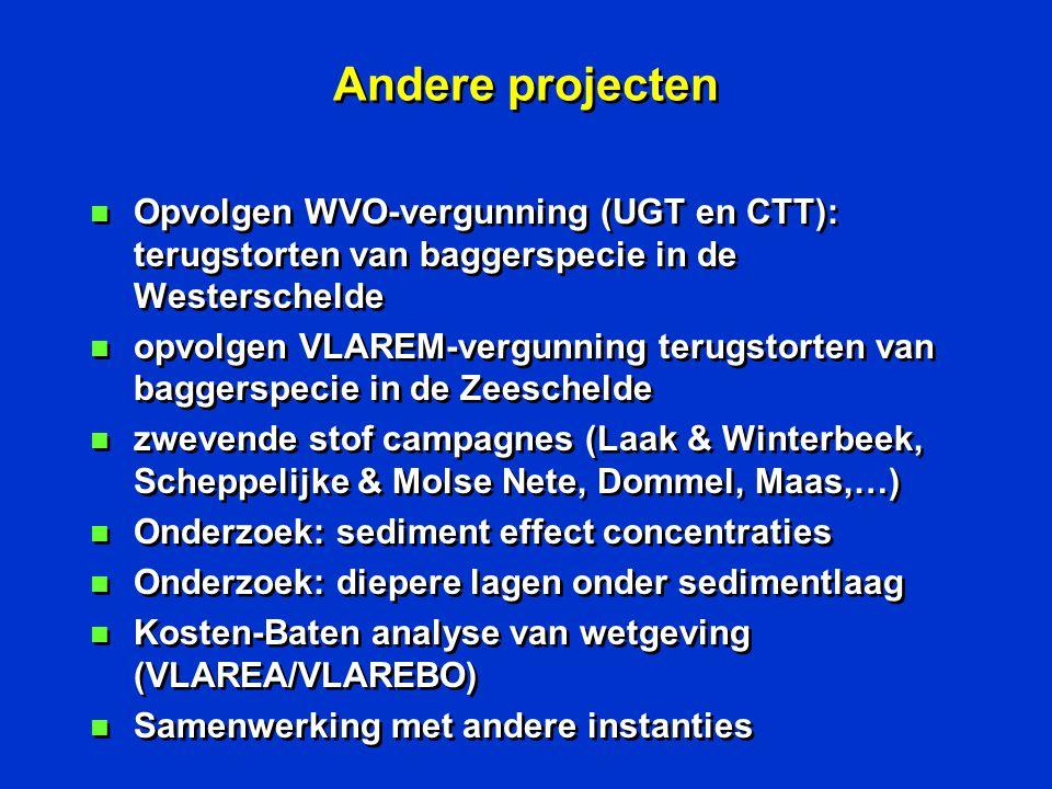 Andere projecten Opvolgen WVO-vergunning (UGT en CTT): terugstorten van baggerspecie in de Westerschelde.