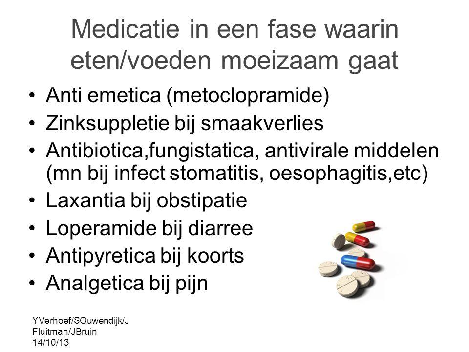 Medicatie in een fase waarin eten/voeden moeizaam gaat