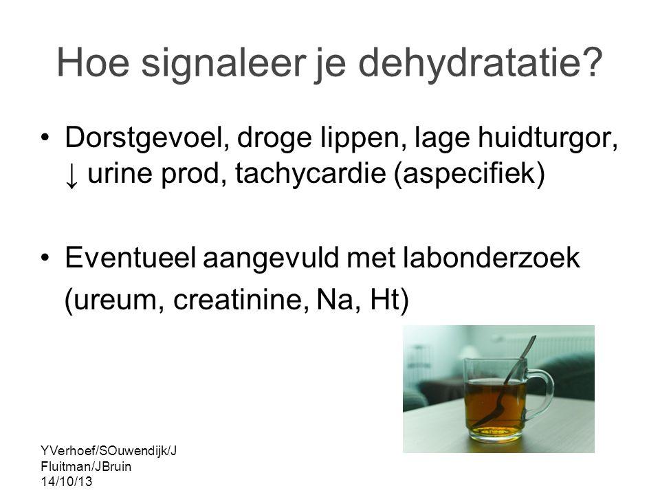 Hoe signaleer je dehydratatie