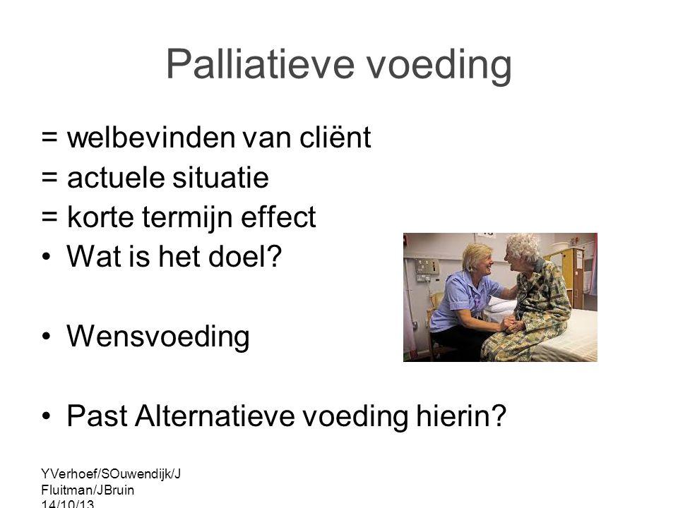 Palliatieve voeding = welbevinden van cliënt = actuele situatie