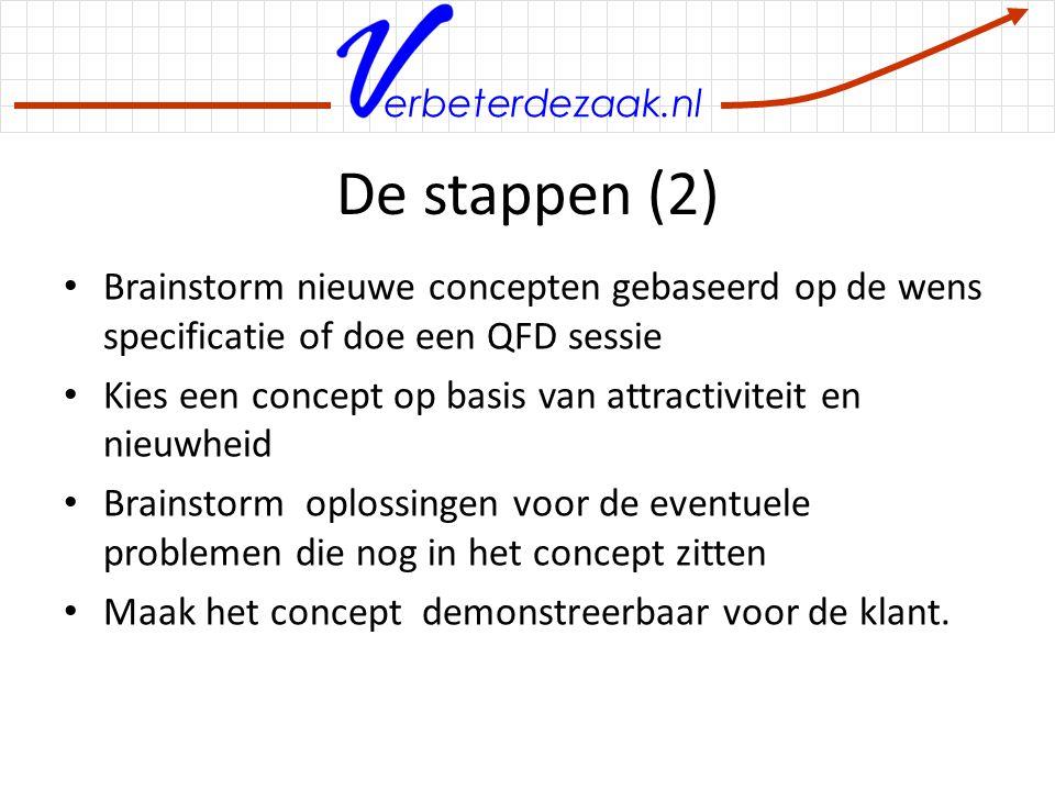 De stappen (2) Brainstorm nieuwe concepten gebaseerd op de wens specificatie of doe een QFD sessie.