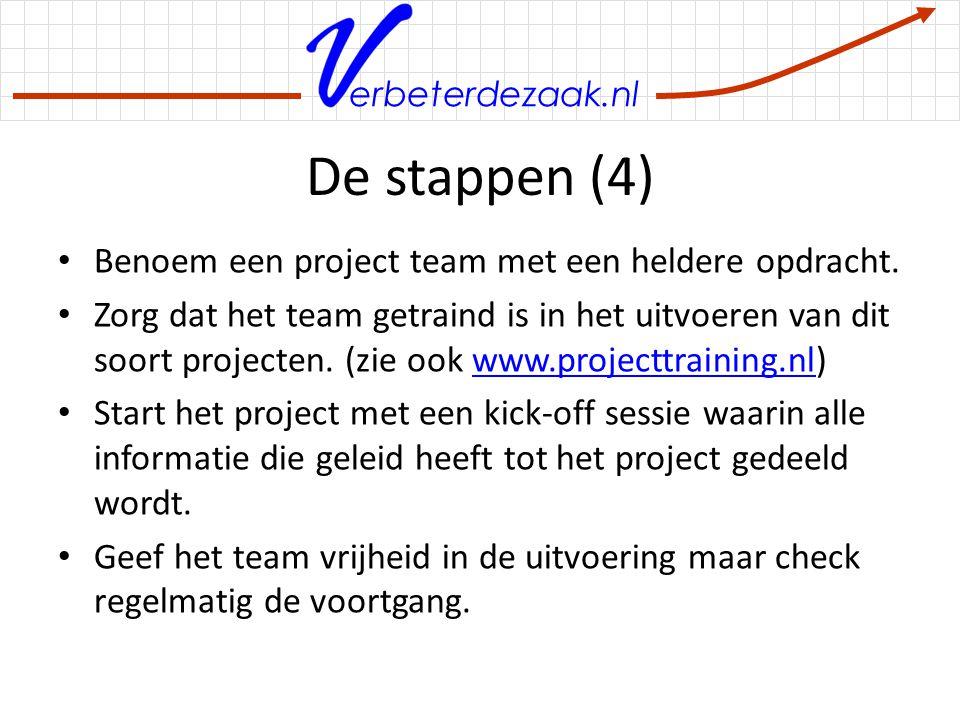 De stappen (4) Benoem een project team met een heldere opdracht.