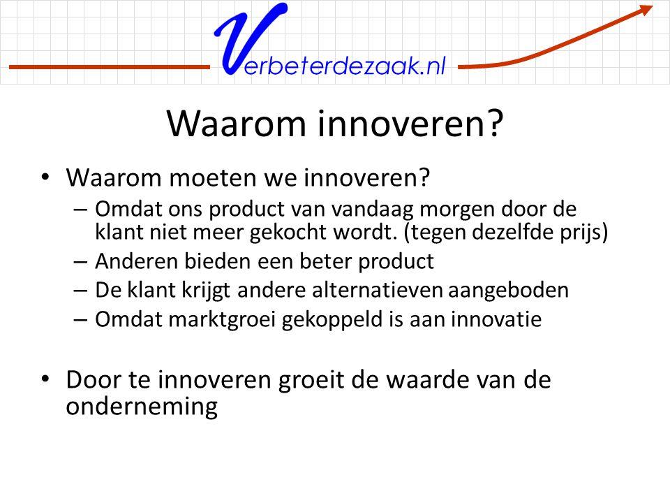 Waarom innoveren Waarom moeten we innoveren