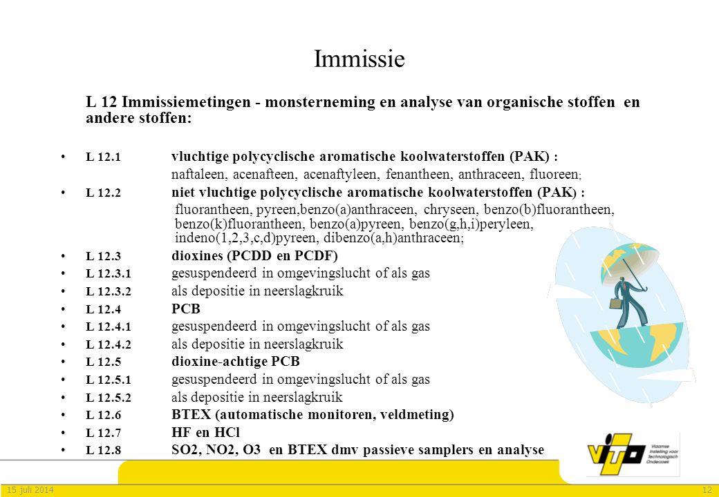 Immissie L 12 Immissiemetingen - monsterneming en analyse van organische stoffen en andere stoffen: