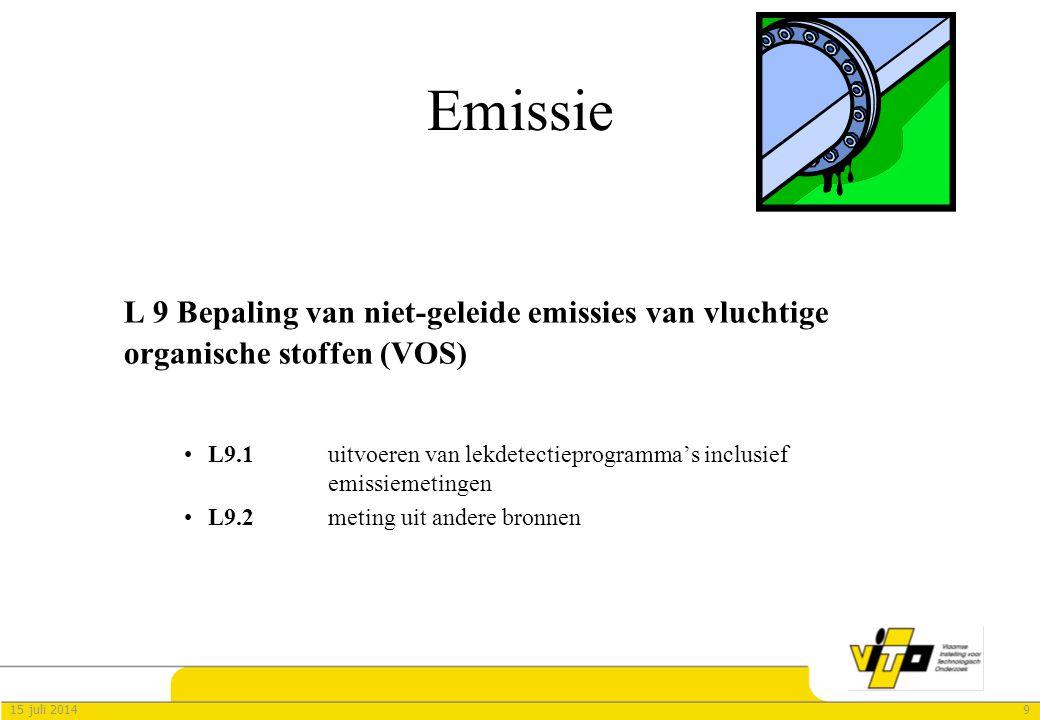 Emissie L 9 Bepaling van niet-geleide emissies van vluchtige organische stoffen (VOS)