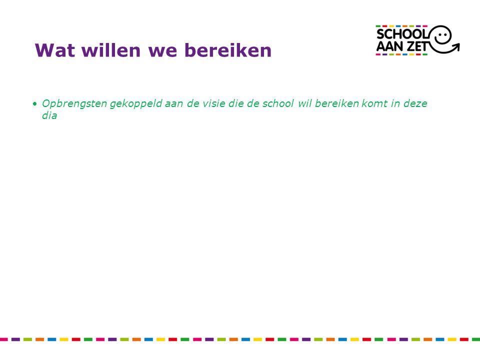 Wat willen we bereiken Opbrengsten gekoppeld aan de visie die de school wil bereiken komt in deze dia.