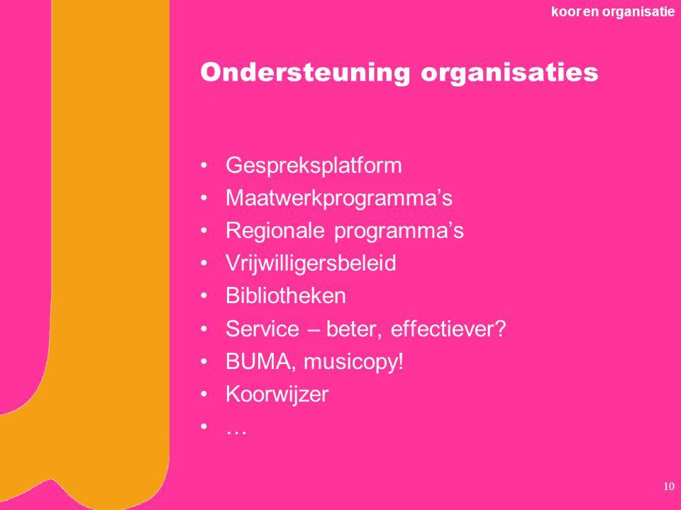 Ondersteuning organisaties