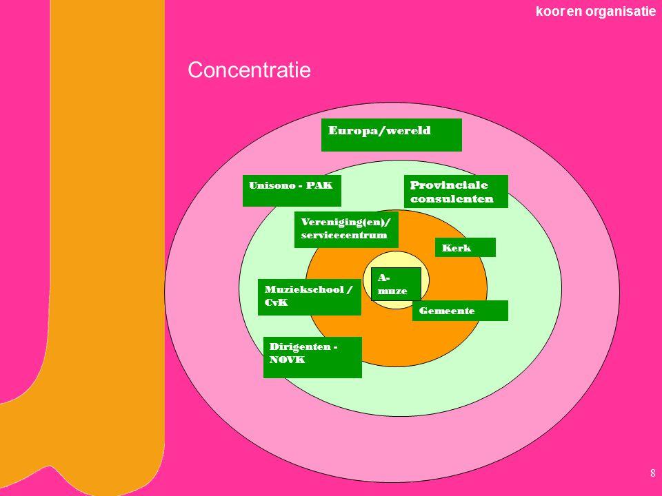 Concentratie koor en organisatie Europa/wereld Unisono - PAK