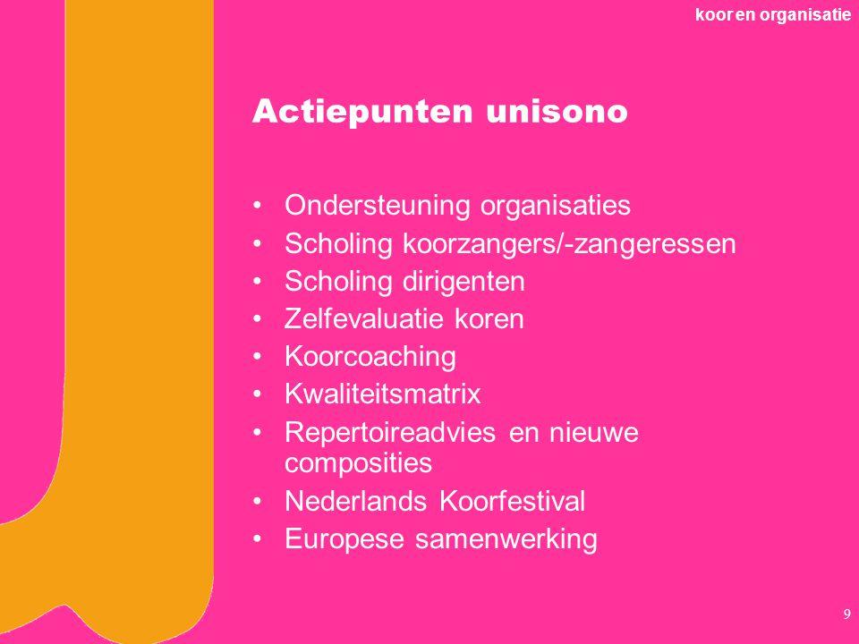 Actiepunten unisono Ondersteuning organisaties