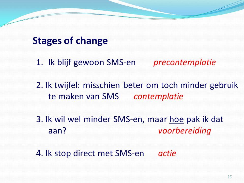 Stages of change Ik blijf gewoon SMS-en precontemplatie