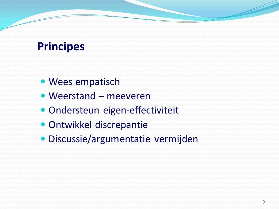 Principes Wees empatisch Weerstand – meeveren
