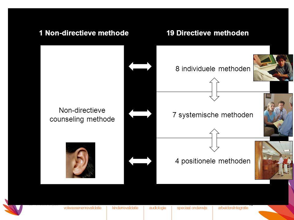 Non-directieve counseling methode