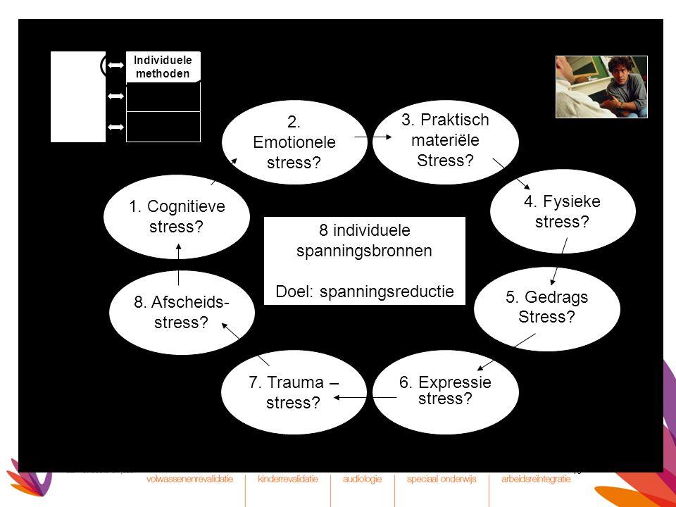 8 individuele spanningsbronnen