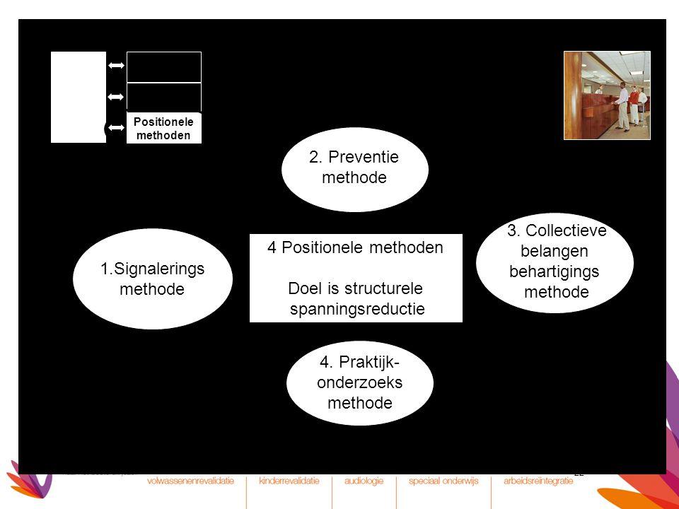 2. Preventie methode 3. Collectieve belangen 4 Positionele methoden