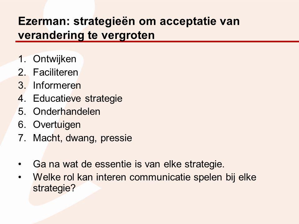 Ezerman: strategieën om acceptatie van verandering te vergroten