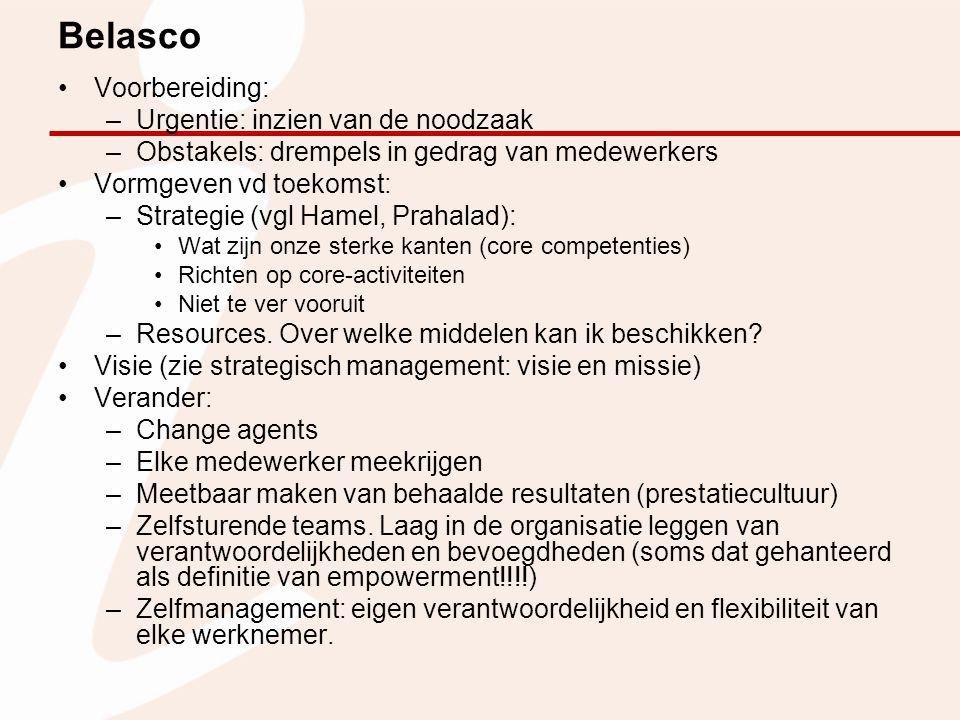 Belasco Voorbereiding: Urgentie: inzien van de noodzaak