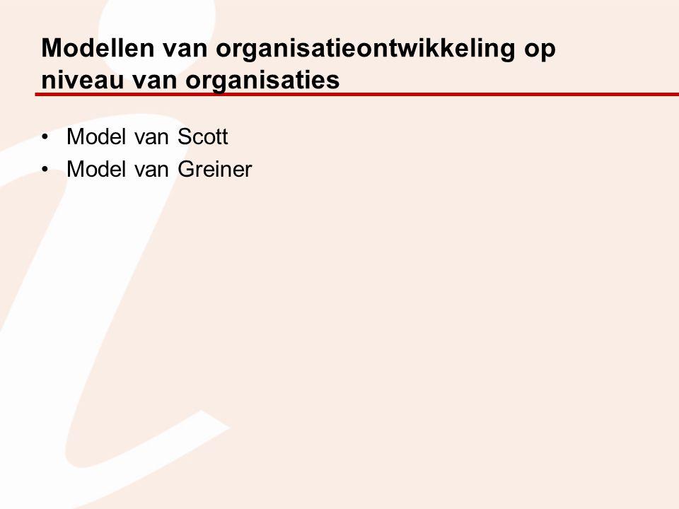Modellen van organisatieontwikkeling op niveau van organisaties