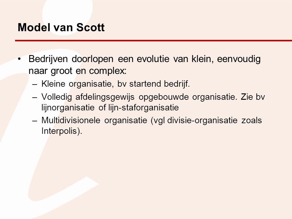 Model van Scott Bedrijven doorlopen een evolutie van klein, eenvoudig naar groot en complex: Kleine organisatie, bv startend bedrijf.