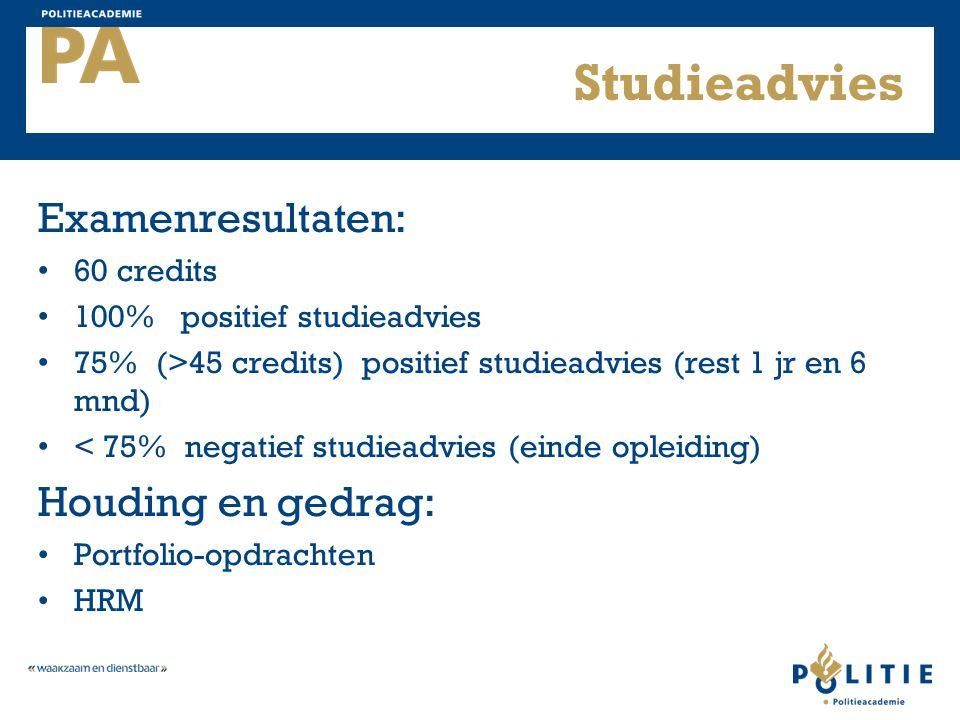 Studieadvies Examenresultaten: Houding en gedrag: 60 credits