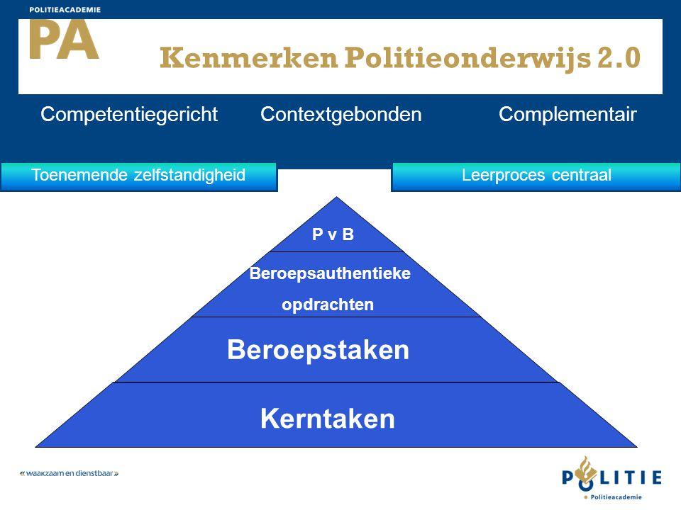 Kenmerken Politieonderwijs 2.0