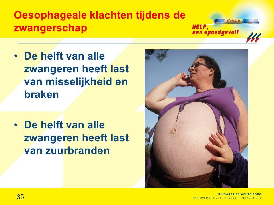 Oesophageale klachten tijdens de zwangerschap