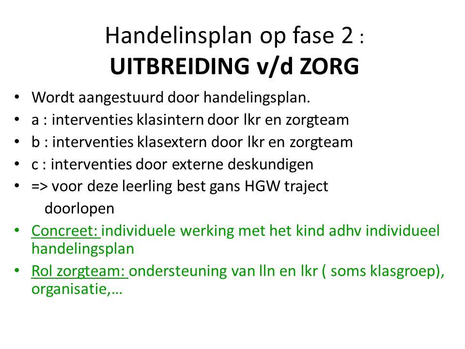 Handelinsplan op fase 2 : UITBREIDING v/d ZORG