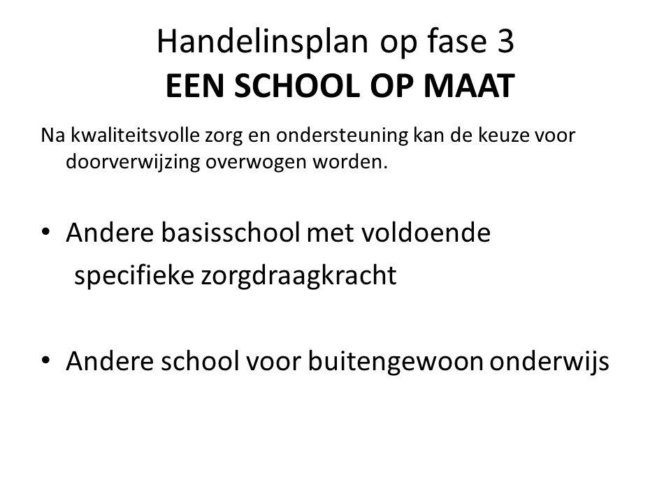 Handelinsplan op fase 3 EEN SCHOOL OP MAAT
