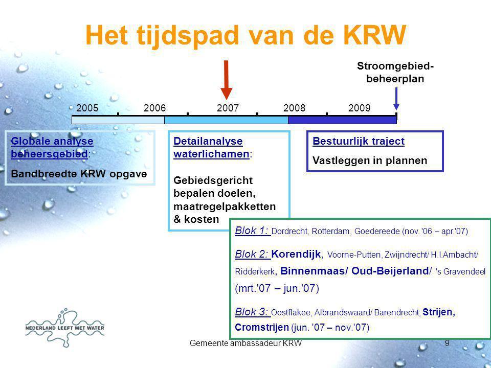Gemeente ambassadeur KRW