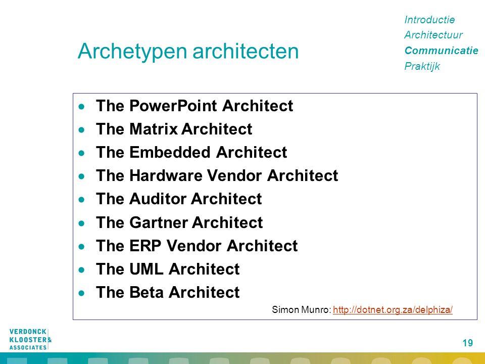 Archetypen architecten